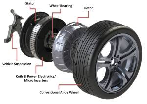 Protean inwheel motor details